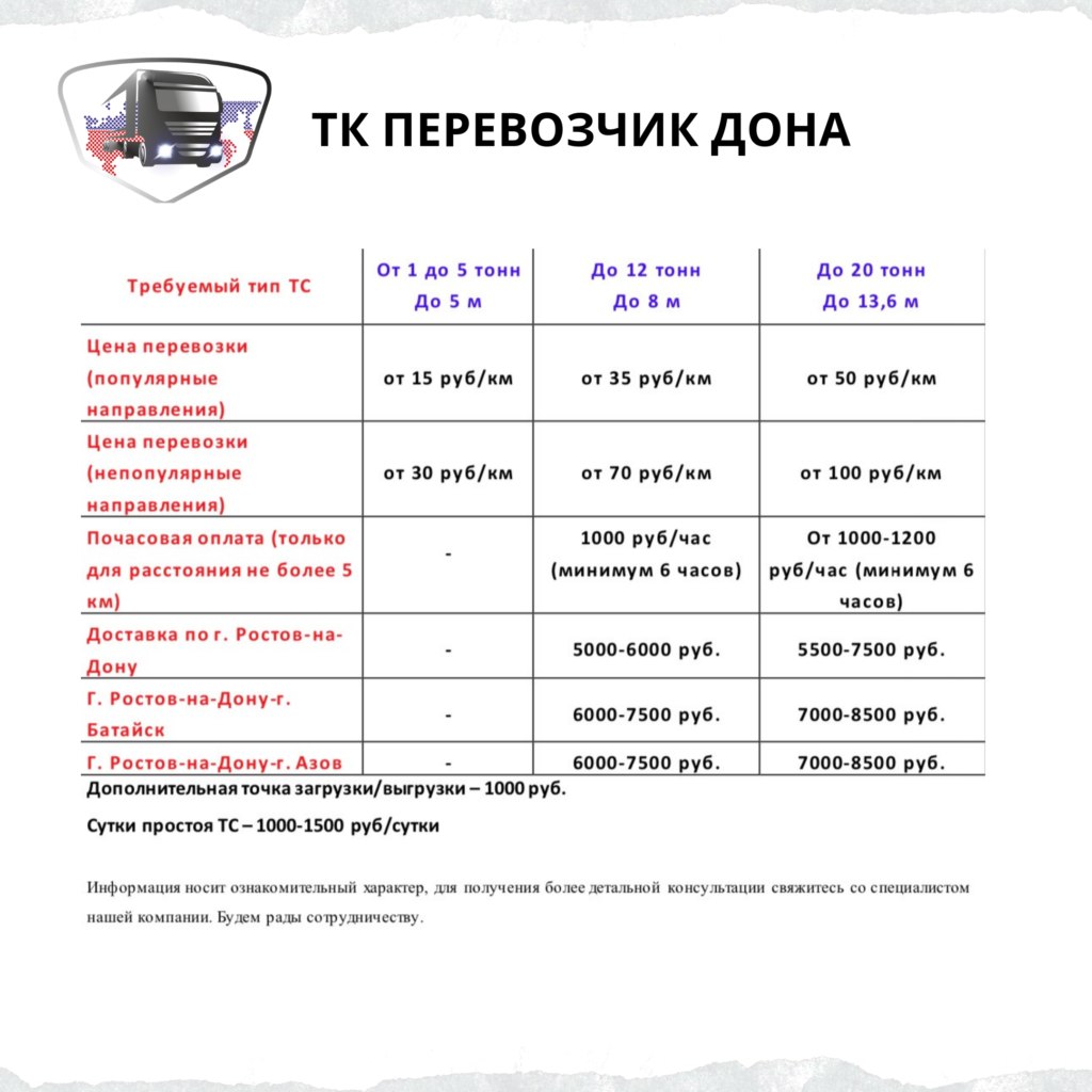 транспортная компания ПеревозчикДона
